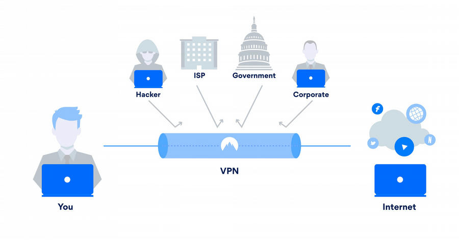 Stay safe online with a VPN